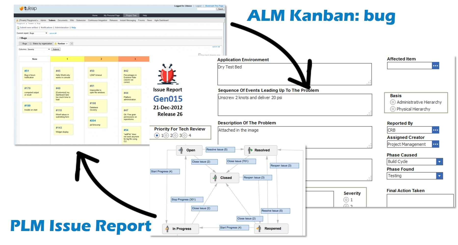 PLM-ALM Enterprise Integration - Mechatronics Enabled Product Structure